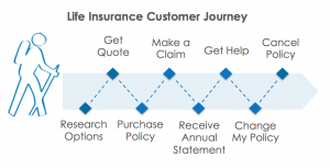 Journey Map_Life Insurance copy
